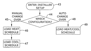 patent us7861941 automatic thermostat schedule program selector ritetemp 6022 problems at Ritetemp Thermostat Wiring Diagram