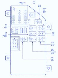 fuse box diagram for 2001 neon wiring diagram list 2001 neon fuse box diagram wiring diagrams 2001 neon fuse box diagram data diagram schematic 2001