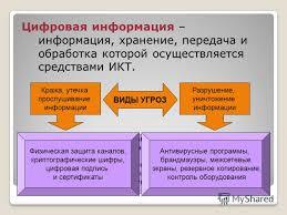 Презентация на тему Защита информации класс Защита информации  4 4 Защита информации