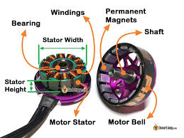 How To Choose Motor For Racing Drone Quadcopter Oscar Liang