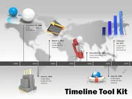 How To Create A Template In Powerpoint 2010 Timeline Tool Kit A Powerpoint Template From