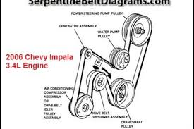 2007 chevy impala ignition wiring diagram 2007 2007 chevy impala engine diagram 2007 auto wiring diagram schematic on 2007 chevy impala ignition wiring