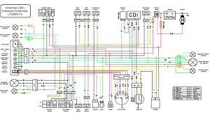 chinese atv wiring diagram cc chinese image 125cc atv wiring 125cc printable wiring diagram database on chinese atv wiring diagram 110cc