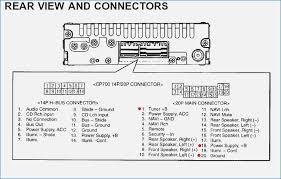 2000 honda civic ex wiring diagram dogboi info 2003 honda civic stereo wiring diagram 96 civic radio wiring diagram somurich
