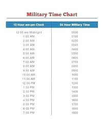 Download Chart How To Read Military Time The Biggest Arms