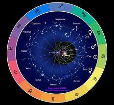Alchemy Birth Chart Astrology And Alchemy Basics