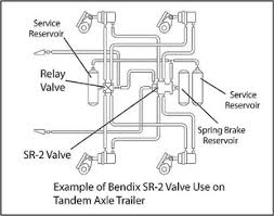 plazafleetparts com Meritor WABCO ABS Wiring sr 2 valve with dedicated spring brake reservoir