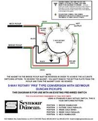 guitar wiring diagram 2 humbuckers 3 way toggle switch 2 volumes 2 wiring diagram
