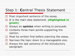 the five paragraph essay for persuasive and expository writing 6 step