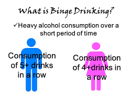 Review Alcohol With  Define Associated To Download Ppt Do Discuss What - Objectives Drinking Engages Explore Binge For Who In Risks