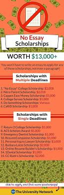 Scholarship With No Essay 15 No Essay Scholarships Worth 30 000 College Scholarships For