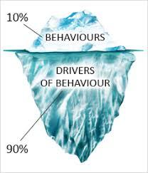 hr anexi iceberg model iceberg model1