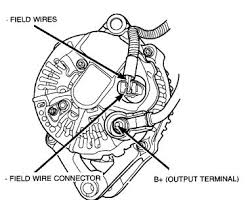 10 best jeep service invo images on pinterest jeep grand Fuse Box Diagram For 1995 Jeep Cherokee jeep xj alternator fuse box diagram for 1995 jeep cherokee sport