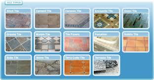 Unique Types Of Ceramic Tile Flooring Tile Floor Types Findanyfloor