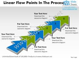 Ppt Flowchart Template Ppt Linear Demo Create Flow Chart Powerpoint Points The Process Busin