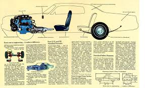 1973 fury specs colors facts history and performance classic manufacturer original s brochures