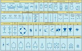 industrial motor control symbols and schematic diagrams 30 common control and electrical symbols