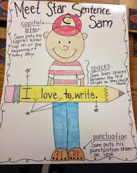 Complete Sentence Anchor Chart Meet Star Sentence Sam Elementary Education
