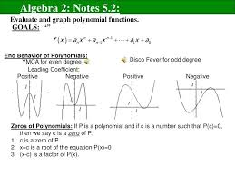 Graphing A Polynomial Function Math Evaluate And Graph