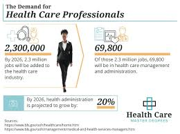 What Do Healthcare Administrators Do Masters In Health Administration Online Degree Program