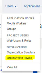 Setting Up Organization Levels And Structure Commcare Public