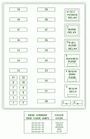 similiar 1998 ford 150 fuse box keywords 1998 ford f 150 4 x 4 fuse box diagram gif