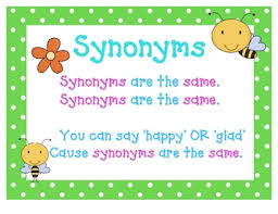 Synonym For Pattern Best Synonyms Antonyms Printable Posters By Chrissy Beltran Buzzing