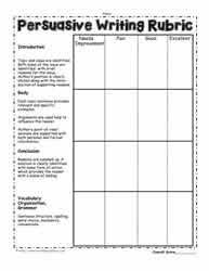 Persuasive Essay Rubric 2 Xat 2015 Last Minute Tips Vistamind 5th Grade Persuasive Essay