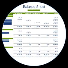 Financial Reports By Sentry Management Hoa Condo