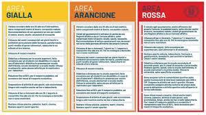 Emergenza Covid-19, ecco il nuovo DPCM! Italia divisa in tre zone (gialla,  arancione, rossa). Il riepilogo