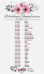 wedding 2nd wedding anniversary gift unique brilliant 2nd year elegant 2nd year wedding anniversary gifts 2nd