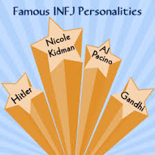 infj personality 60 famous people with the infj personality type