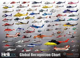 Helicopter Recognition Chart Global Recognition Chart Flying Vehicles Helicopter