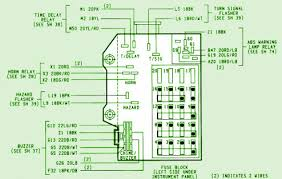 89 dodge dakota fuse box 89 wiring diagrams