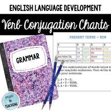 Verb To Be Chart Esl English Verb Conjugations Chart Eld Esl
