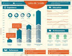 Ppt Resume How To Create A Portfolio Cv Resume Presentation