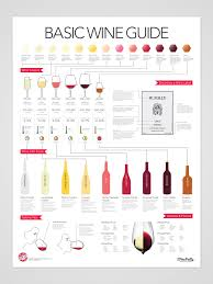 Wine Folly Chart Basic Wine Guide Wine Guide Wine Folly Wine Chart