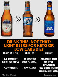 Calories In Bud Light Platinum Bottle Drink This Not That Light Beers Keto Domain