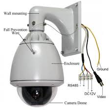 ptz speed dome cameras and accessories hacked by shiva ptz dome camera