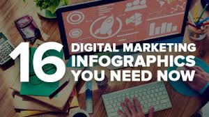 4 Ways to Stay on Top of Your Digital Marketing Game