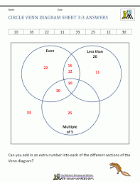 Similarities Between Islam And Christianity Venn Diagram Judaism Christianity And Islam Venn Diagram Lovely Venn