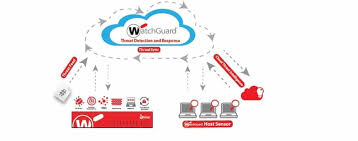 Watchguard Comparison Chart Watchguard Compare Reviews Features Pricing In 2019