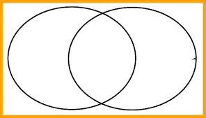 Venn Diagram Blank Template Math Aids Venn Diagram 3 Ring Diagram Blank Way Template