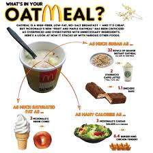 the nutritional value of mcdonald s oatmeal in pictures