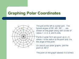 Labeled Polar Graph Paper Zaloy Carpentersdaughter Co