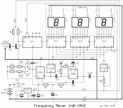 1hz to 1mhz frequency meter digital display eeweb community the circuit was designed to create a low cost frequency meter that will cover the range of 1 hz to 1 mhz a digital indication using three 7 segment