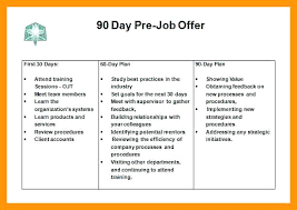 Sales Action Plan Template Word Unique Days New Job Marketing Search