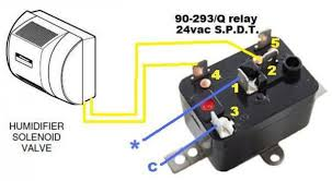 white rodgers fan center relay wiring diagram white nest 2 0 honeywell he360 relay doityourself com community forums on white rodgers fan center relay