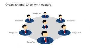Circular Organizational Chart Organizational Chart Template With Avatars For Powerpoint