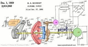 How Do Flywheels Store Energy Explain That Stuff